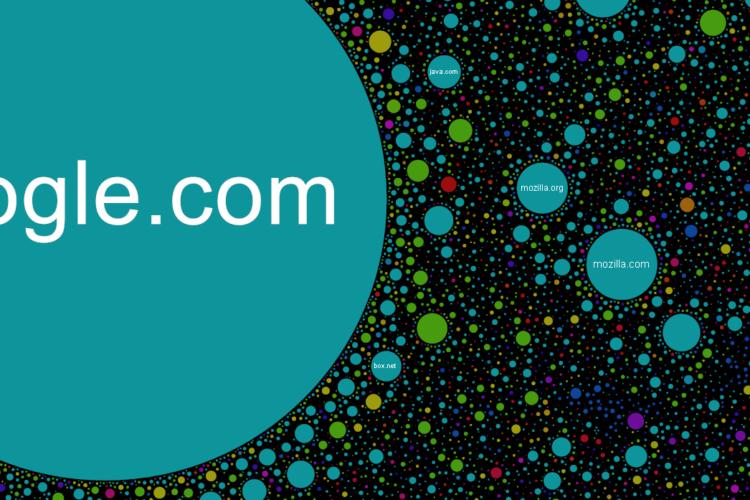 Que se passe-t-il en 60 secondes sur le Web ?